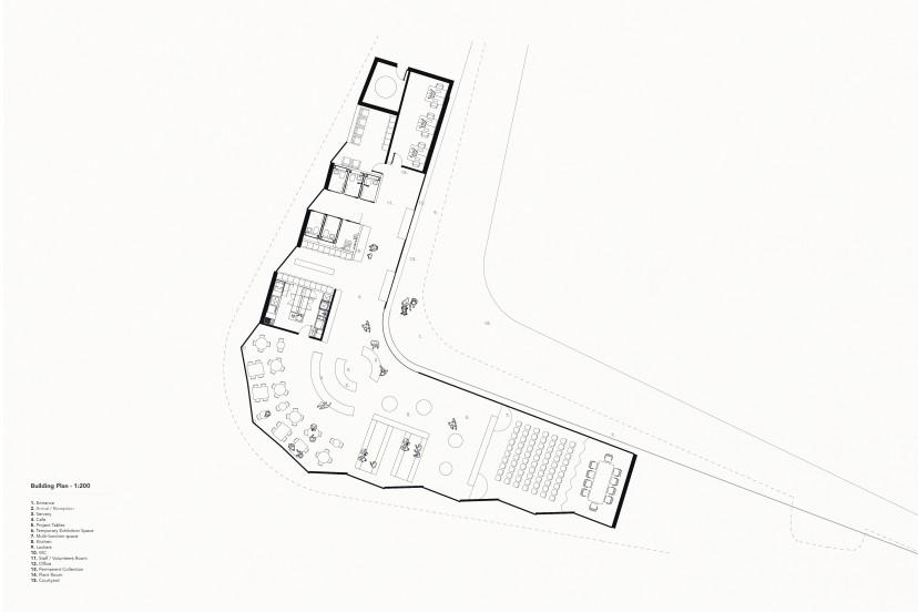 Website Site Plan